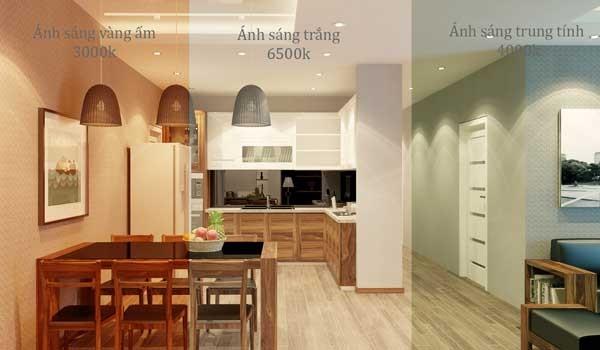 3 màu ánh sáng cho khu bếp