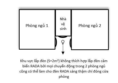 Đèn cảm biến rada không thích hợp lắp khu vực có diện tích nhỏ