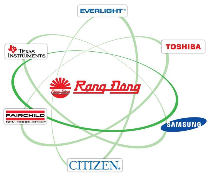 Các đối tác cung cấp linh kiện của Rạng Đông