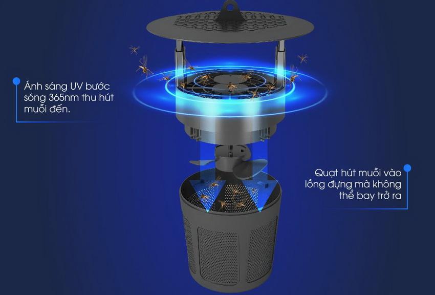 Đèn bắt muỗi Rạng Đông an toàn khi sử dụng