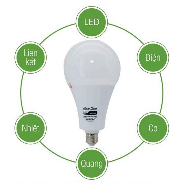 Trải nghiệm các phương pháp thử nghiệm đánh giá độ tin cậy sản phẩm LED Rạng Đông