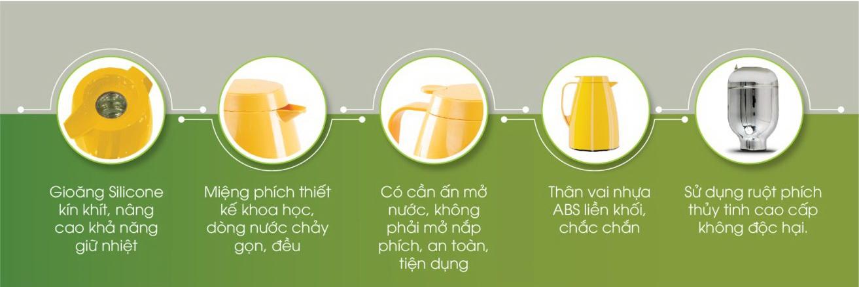 Cấu tạo sản phẩm phích trà Rạng Đông