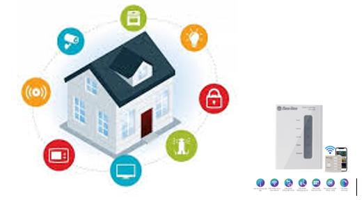 Bộ ĐKTT kết nối, cài đặt, quản lý và cập nhật trạng thái các thiết bị